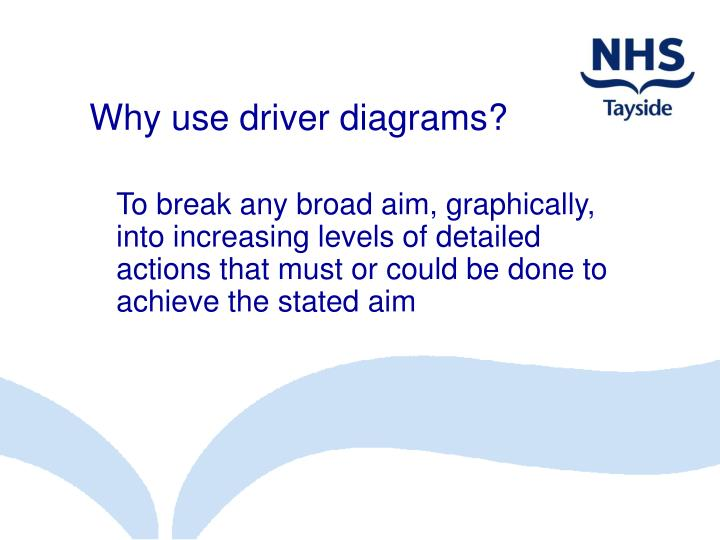 Why use driver diagrams