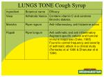 lungs tone cough syrup26