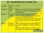 sp sumangala hair oil30
