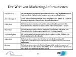 der wert von marketing informationen