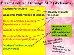 present yourself through slp websams