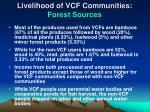 livelihood of vcf communities forest sources