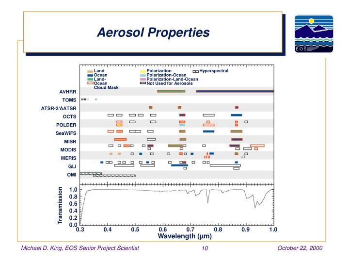 Aerosol Properties