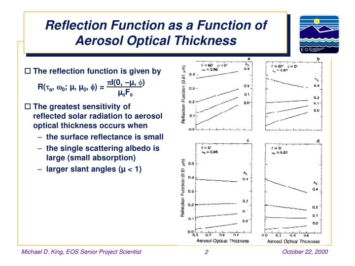 Reflection function as a function of aerosol optical thickness