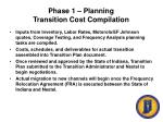 phase 1 planning transition cost compilation