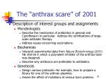 the anthrax scare of 200124