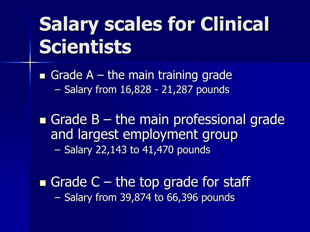 Salary scales for Clinical Scientists