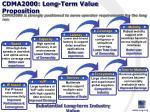 cdma2000 long term value proposition