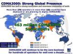 cdma2000 strong global presence