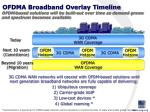 ofdma broadband overlay timeline
