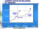 current status of malaysian ict industry