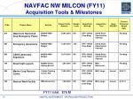 navfac nw milcon fy11 acquisition tools milestones