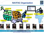 navfac organization