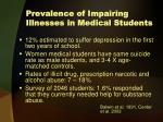 prevalence of impairing illnesses in medical students