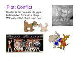 plot conflict