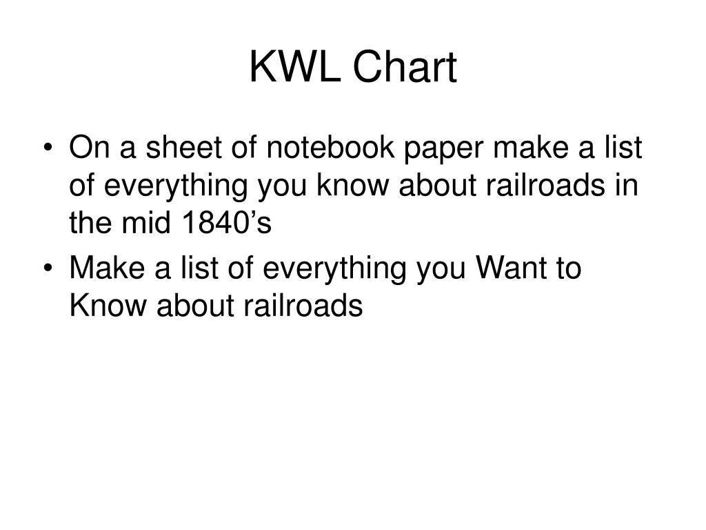 kwl chart l.