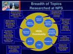 breadth of topics researched at nps