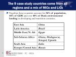 the 9 case study countries come from all regions and a mix of mics and lics