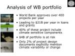 analysis of wb portfolio