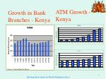 growth in bank branches kenya