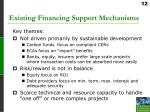 existing financing support mechanisms12