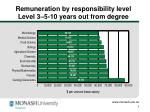 remuneration by responsibility level level 3 5 10 years out from degree
