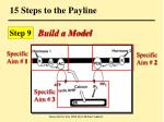 15 steps to the payline94