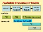 facilitating the grant career timeline