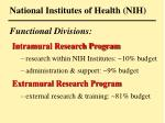 national institutes of health nih8