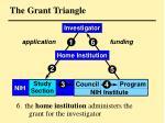 the grant triangle