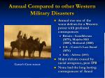 annual compared to other western military disasters