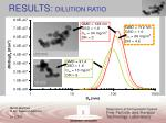 results dilution ratio