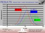 results reactor t and residence time