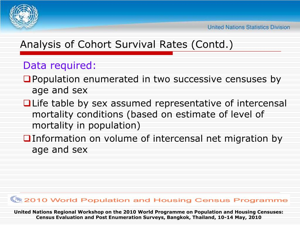 Analysis of Cohort Survival Rates (Contd.)