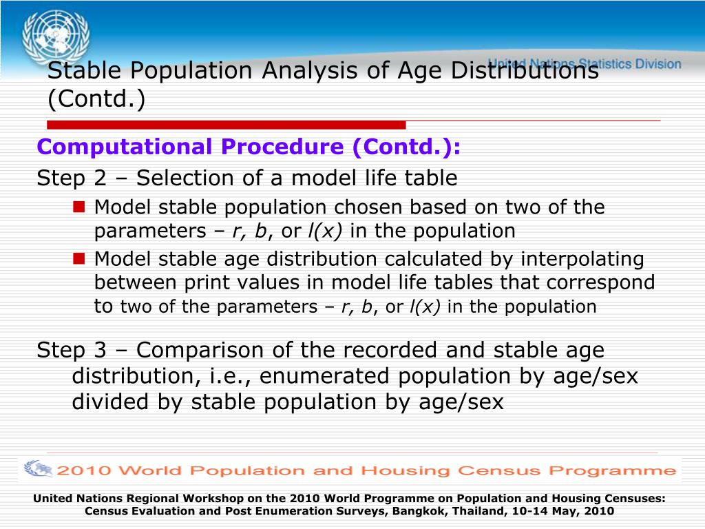 Stable Population Analysis of Age Distributions (Contd.)