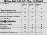 prevalence of general customs