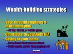 wealth building strategies11