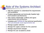 role of the systems architect