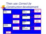 then use correct by construction development