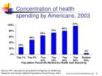concentration of health spending by americans 2003