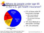 where do people under age 65 in the u s get health insurance