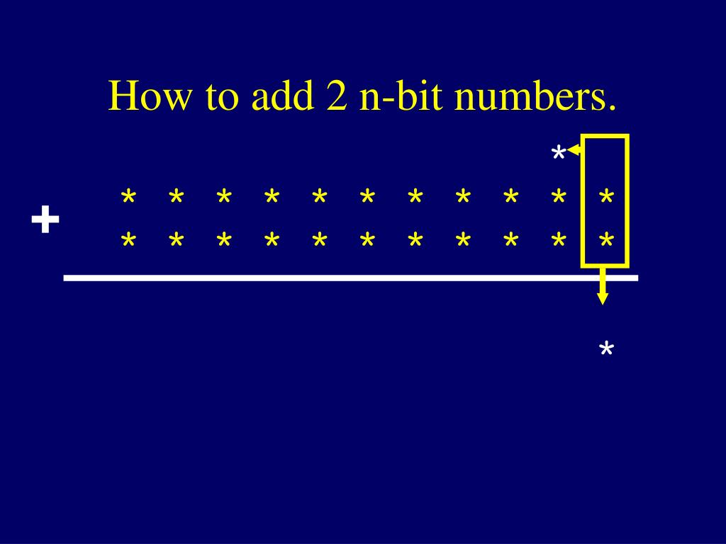 How to add 2 n-bit numbers.