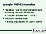 example 1981 82 recession