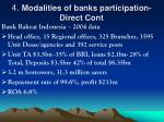 4 modalities of banks participation direct cont11