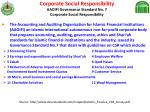corporate social responsibility aaoifi governance standard no 7 corporate social responsibility