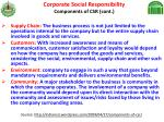 corporate social responsibility components of csr cont12