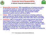 corporate social responsibility in islamic financial institutions cont