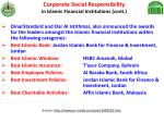 corporate social responsibility in islamic financial institutions cont30