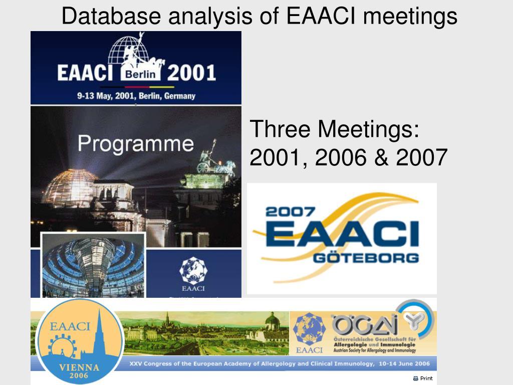 Database analysis of EAACI meetings