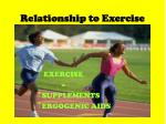 relationship to exercise